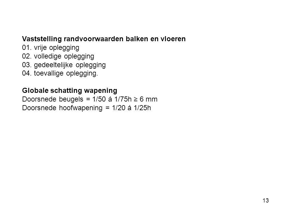13 Vaststelling randvoorwaarden balken en vloeren 01. vrije oplegging 02. volledige oplegging 03. gedeeltelijke oplegging 04. toevallige oplegging. Gl