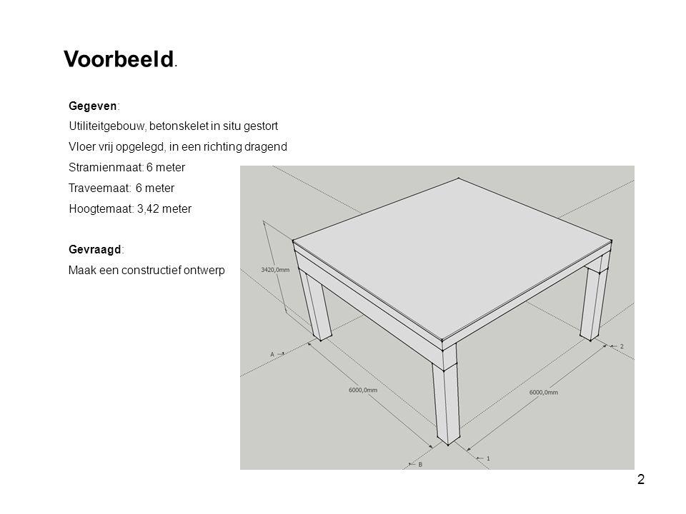 2 Voorbeeld. Gegeven: Utiliteitgebouw, betonskelet in situ gestort Vloer vrij opgelegd, in een richting dragend Stramienmaat: 6 meter Traveemaat: 6 me