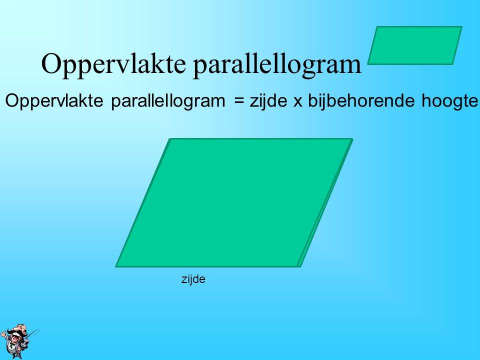 Oppervlakte parallellogram Vierhoek Overstaande zijden evenwijdig Overstaande zijden even lang