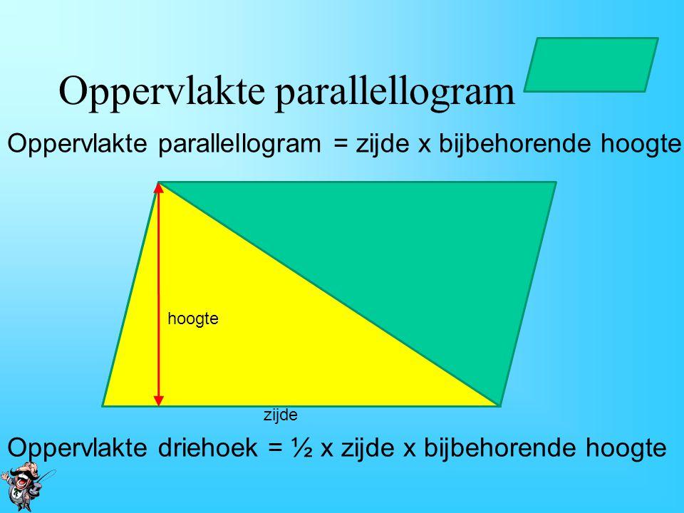 Oppervlakte parallellogram hoogte zijde