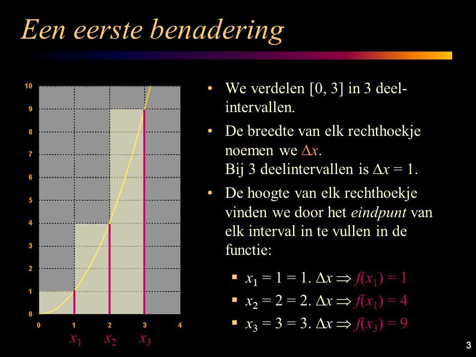 3 Een eerste benadering We verdelen [0, 3] in 3 deel- intervallen. De breedte van elk rechthoekje noemen we  x. Bij 3 deelintervallen is  x = 1. De