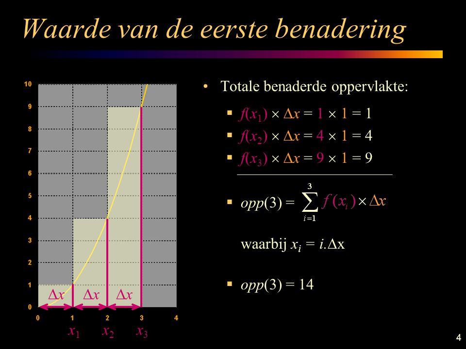 4 Waarde van de eerste benadering Totale benaderde oppervlakte:  f(x 1 )   x = 1  1 = 1  f(x 2 )   x = 4  1 = 4  f(x 3 )   x = 9  1 = 9 