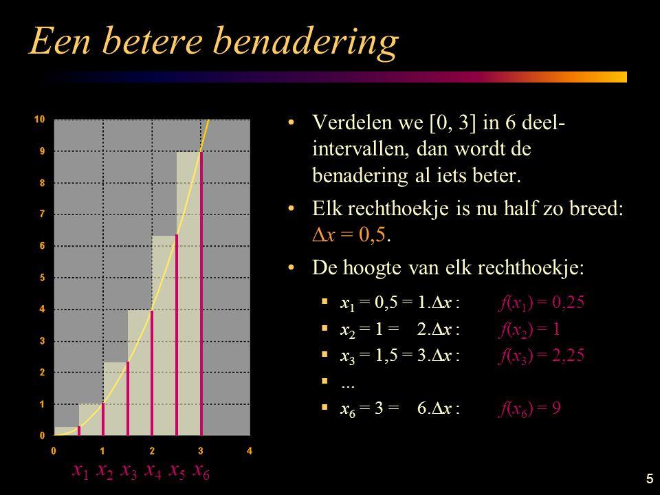 5 Een betere benadering Verdelen we [0, 3] in 6 deel- intervallen, dan wordt de benadering al iets beter. Elk rechthoekje is nu half zo breed:  x = 0