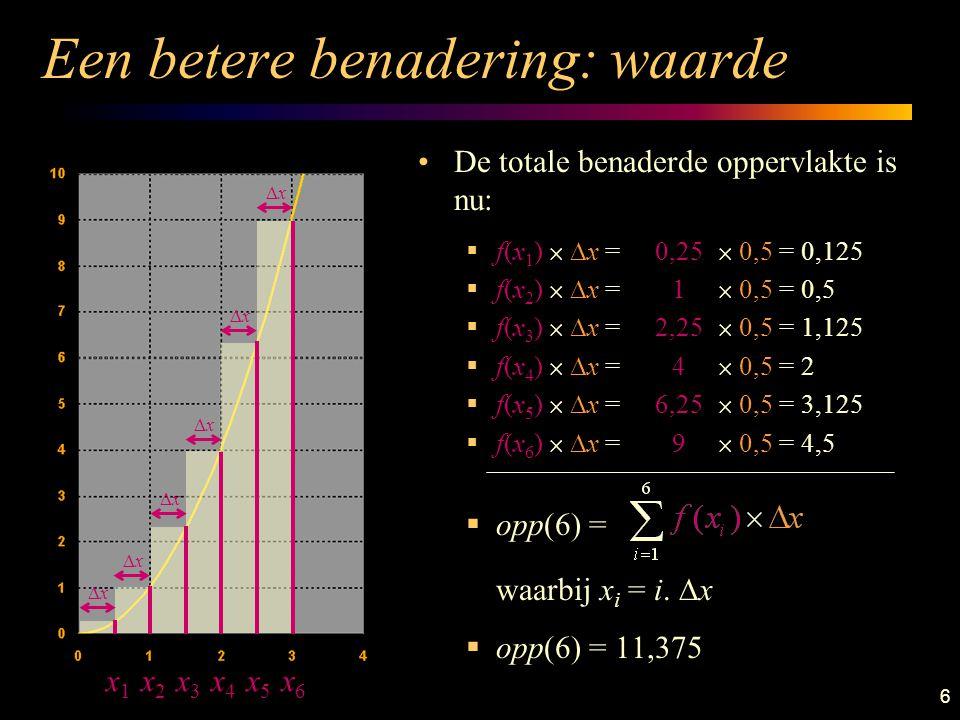 6 Een betere benadering: waarde De totale benaderde oppervlakte is nu:  f(x 1 )   x = 0,25  0,5 = 0,125  f(x 2 )   x = 1  0,5 = 0,5  f(x 3 )
