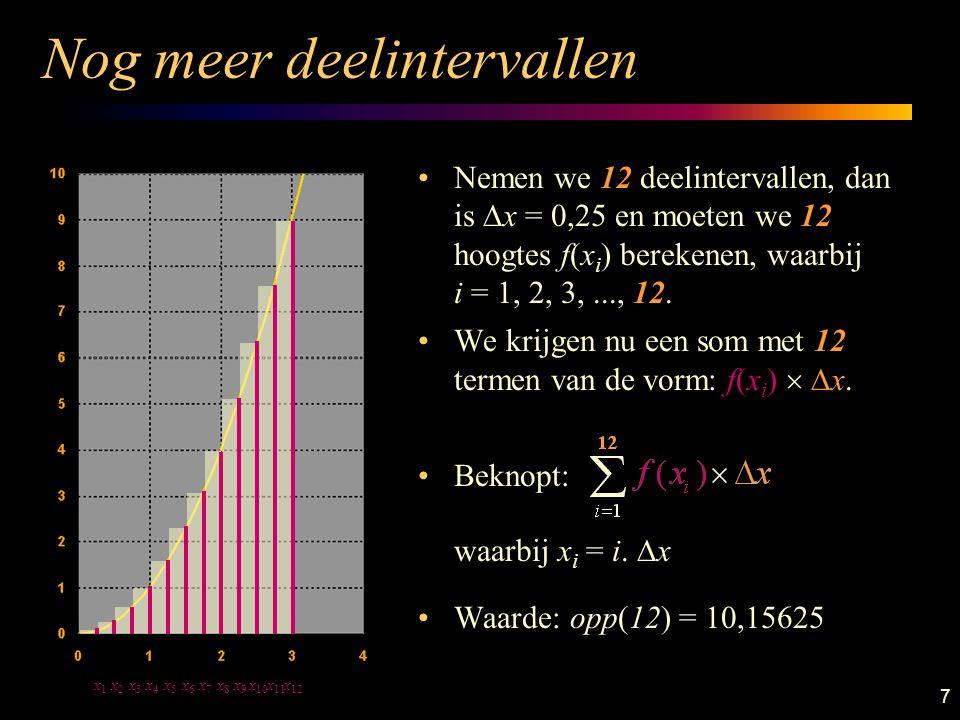 7 Nog meer deelintervallen Nemen we 12 deelintervallen, dan is  x = 0,25 en moeten we 12 hoogtes f(x i ) berekenen, waarbij i = 1, 2, 3,..., 12. We k