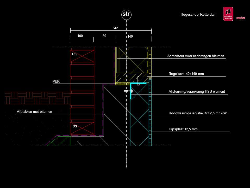 str 100 89 140 342 Afsteuning/verankering HSB-element Achterhout voor aanbrengen bitumen os Afplakken met bitumen Hogeschool Rotterdam PUR Regelwerk 4