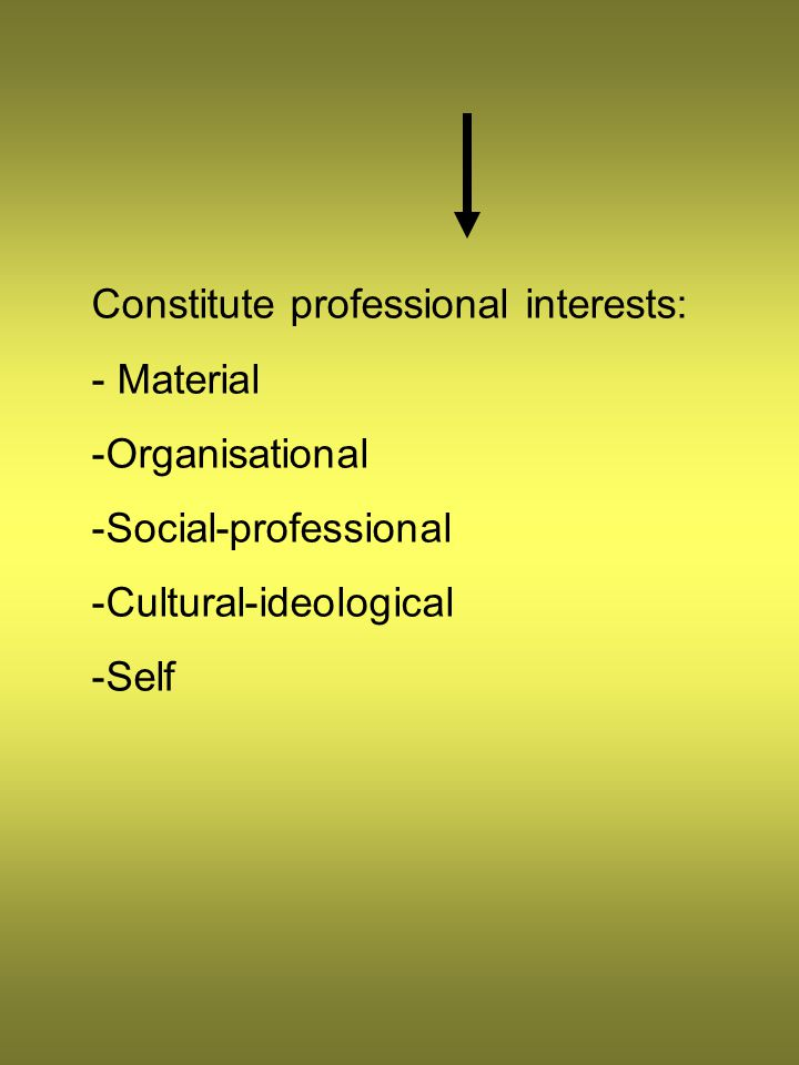 Constitute professional interests: - Material -Organisational -Social-professional -Cultural-ideological -Self
