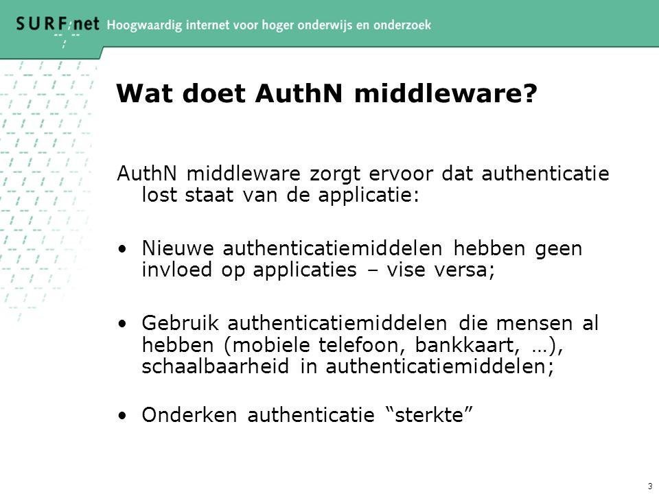 3 Wat doet AuthN middleware.