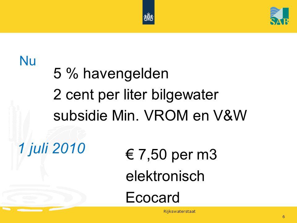 Rijkswaterstaat Nu 5 % havengelden 2 cent per liter bilgewater subsidie Min. VROM en V&W 1 juli 2010 € 7,50 per m3 elektronisch Ecocard 6