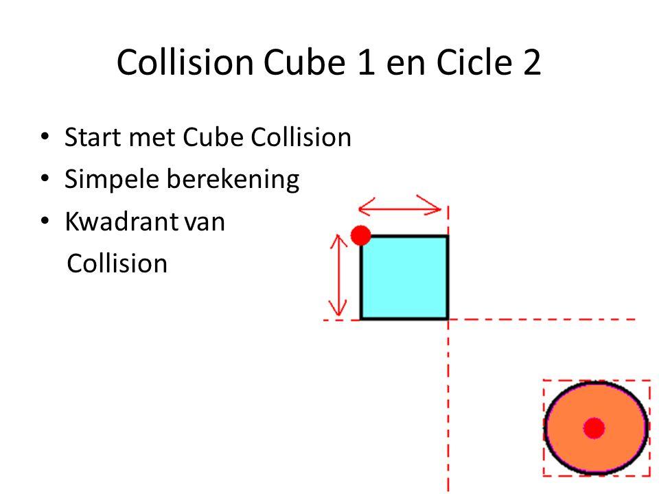Collision Cube 1 en Cicle 2 Start met Cube Collision Simpele berekening Kwadrant van Collision