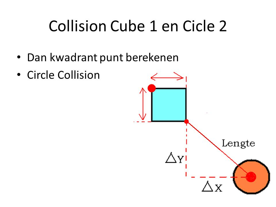 Collision Cube 1 en Cicle 2 Dan kwadrant punt berekenen Circle Collision