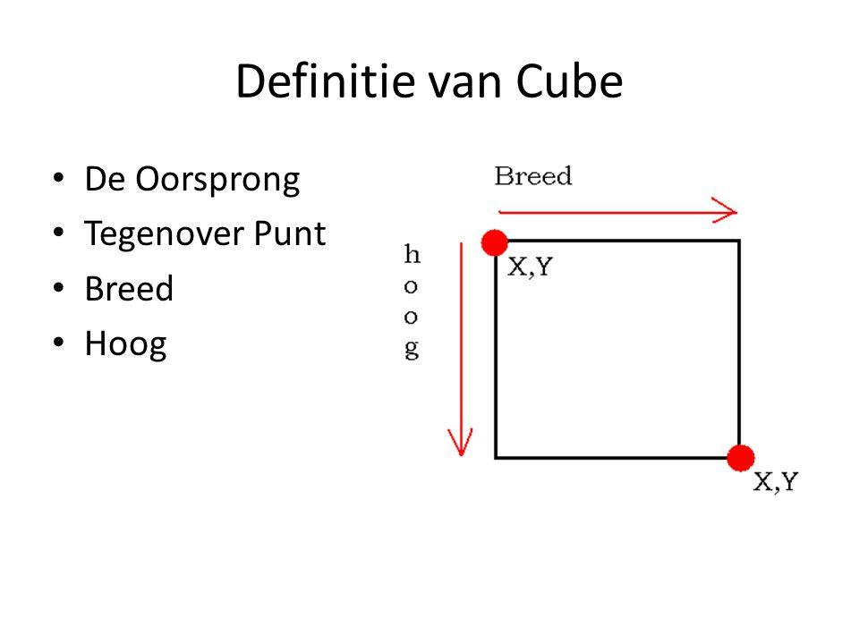Definitie van Cube De Oorsprong Tegenover Punt Breed Hoog