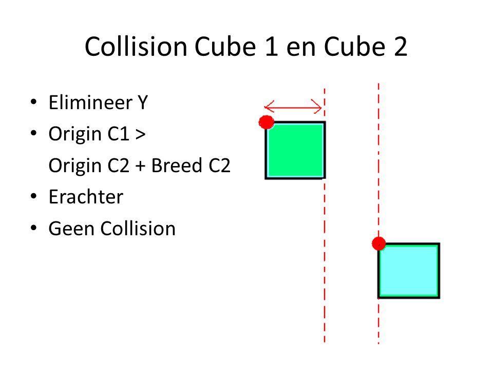 Collision Cube 1 en Cube 2 Elimineer Y Origin C1 > Origin C2 + Breed C2 Erachter Geen Collision