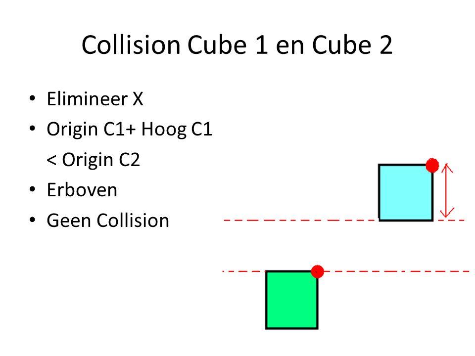 Collision Cube 1 en Cube 2 Elimineer X Origin C1+ Hoog C1 < Origin C2 Erboven Geen Collision