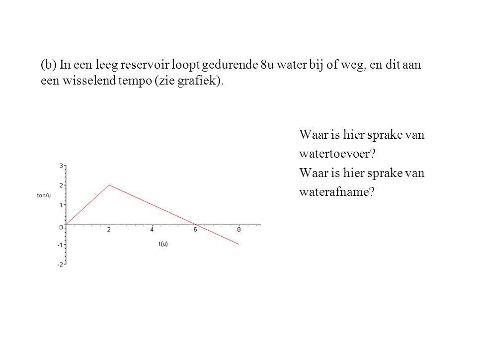 (b) In een leeg reservoir loopt gedurende 8u water bij of weg, en dit aan een wisselend tempo (zie grafiek). Waar is hier sprake van watertoevoer? Waa