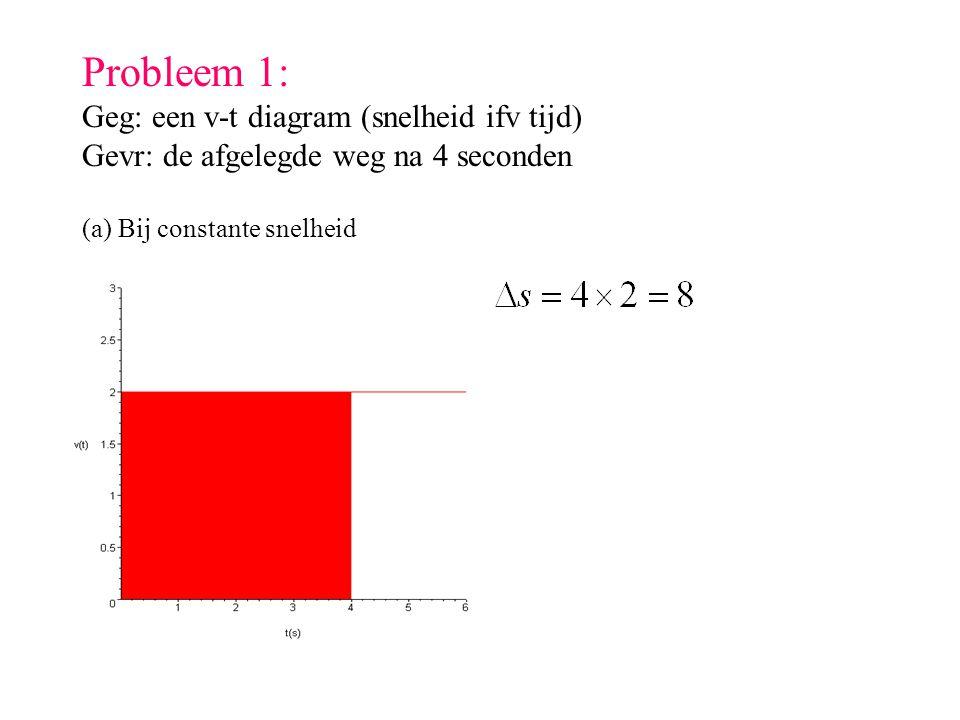 (b) Geen constante snelheid We zoeken een benadering 'te klein' voor de afgelegde weg in de eerste 4 seconden:  Heel grof: omdat v gedurende de eerste 4 s groter of gelijk is aan 1 m/s, zal de afgelegde weg groter zijn dan...