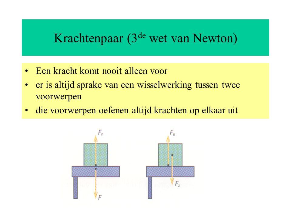 Krachtenpaar (3 de wet van Newton) Een kracht komt nooit alleen voor er is altijd sprake van een wisselwerking tussen twee voorwerpen die voorwerpen o