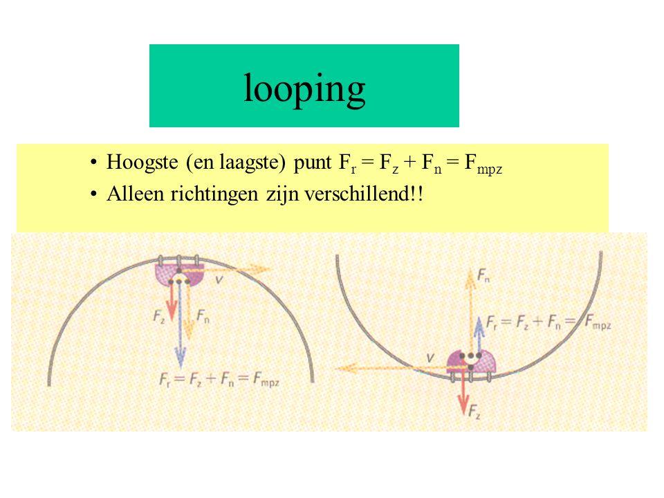 looping Hoogste (en laagste) punt F r = F z + F n = F mpz Alleen richtingen zijn verschillend!!