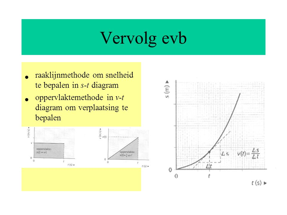 Vervolg evb raaklijnmethode om snelheid te bepalen in s-t diagram oppervlaktemethode in v-t diagram om verplaatsing te bepalen
