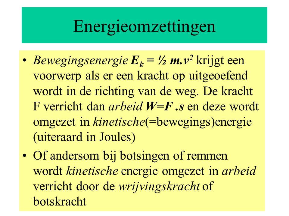 Energieomzettingen Bewegingsenergie E k = ½ m.v 2 krijgt een voorwerp als er een kracht op uitgeoefend wordt in de richting van de weg. De kracht F ve