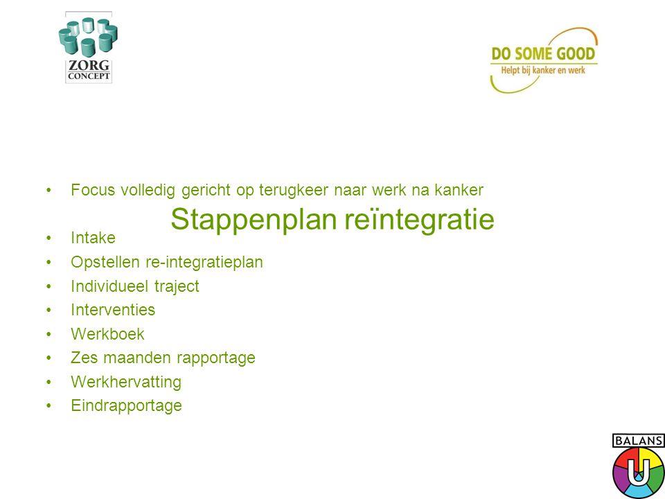 Traject Vanuit intake en ingebrachte aandachtspunten kunnen diverse interventies worden ingezet.