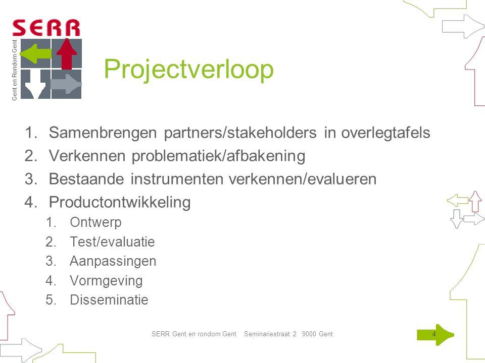 Gent en Rondom Gent SERR Gent en rondom Gent Seminariestraat 2 9000 Gent15 Resultaat – VSPW -Positief beïnvloeden van motivatie -Objectieve erkenning van vaardigheden cursisten -Scheppen van ademruimte -Vermindering studiekost -Vrijstellingenbeleid uitgebreid naar EVK én EVC (proefdraaien februari tot juni 2012) = 5 stappen: 1.Informatie en communicatie 2.Aanvraag 3.Assessment 4.Beslissing 5.Feedback & opvolging -Uitdragen EVC-beleid via interscolair overleg