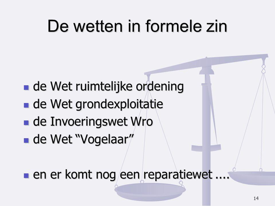de Wet ruimtelijke ordening de Wet ruimtelijke ordening de Wet grondexploitatie de Wet grondexploitatie de Invoeringswet Wro de Invoeringswet Wro de W