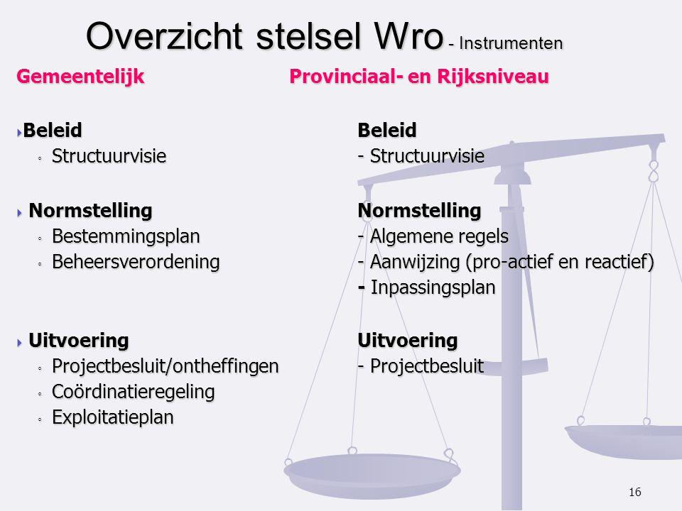 Gemeentelijk Provinciaal- en Rijksniveau  Beleid Beleid ◦ Structuurvisie- Structuurvisie  Normstelling Normstelling ◦ Bestemmingsplan- Algemene rege