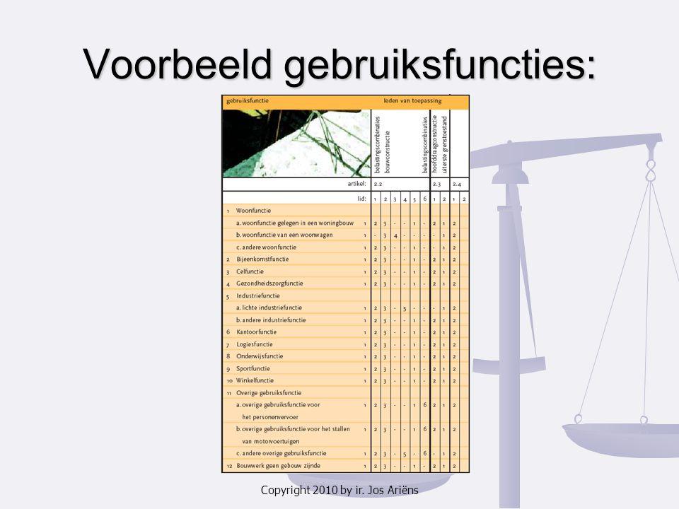 Copyright 2010 by ir. Jos Ariëns Voorbeeld gebruiksfuncties: