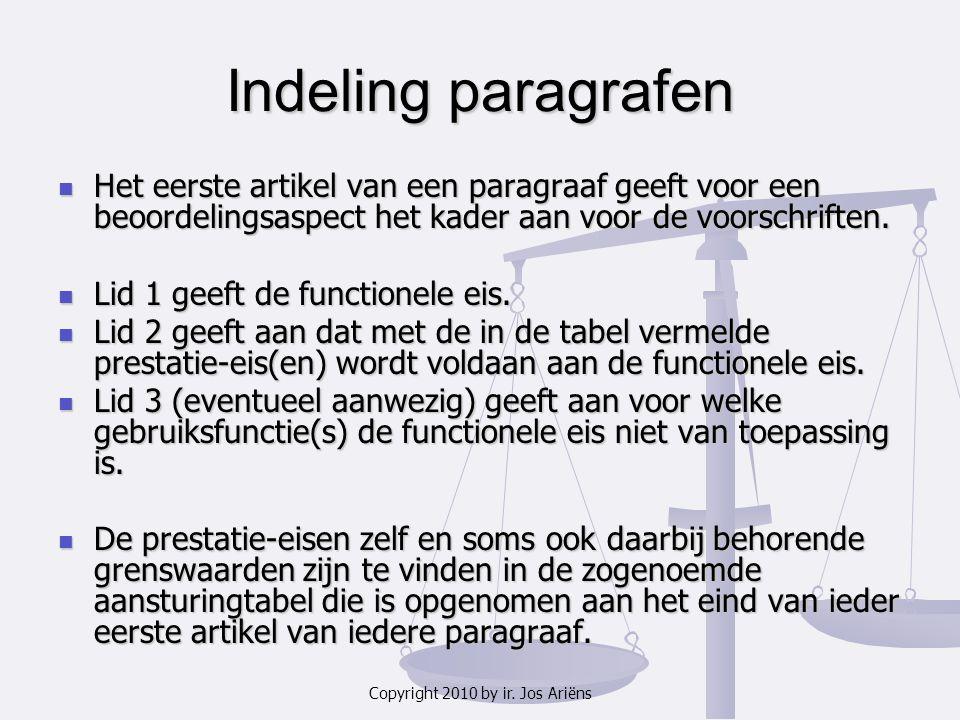 Copyright 2010 by ir. Jos Ariëns Indeling paragrafen Het eerste artikel van een paragraaf geeft voor een beoordelingsaspect het kader aan voor de voor
