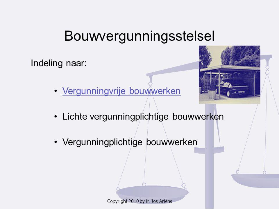 Copyright 2010 by ir.