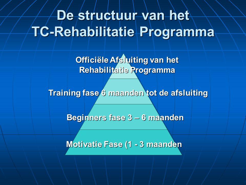 De structuur van het TC-Rehabilitatie Programma Motivatie Fase (1 - 3 maanden Beginners fase 3 – 6 maanden Training fase 6 maanden tot de afsluiting Officiële Afsluiting van het Rehabilitatie Programma