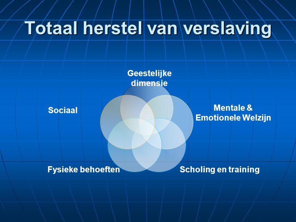 Totaal herstel van verslaving Mentale & Emotionele Welzijn Geestelijke dimensie Sociaal Fysieke behoeftenScholing en training