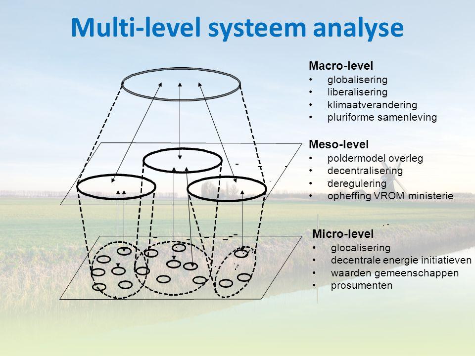 Multi-level systeem analyse Macro-level globalisering liberalisering klimaatverandering pluriforme samenleving Meso-level poldermodel overleg decentra
