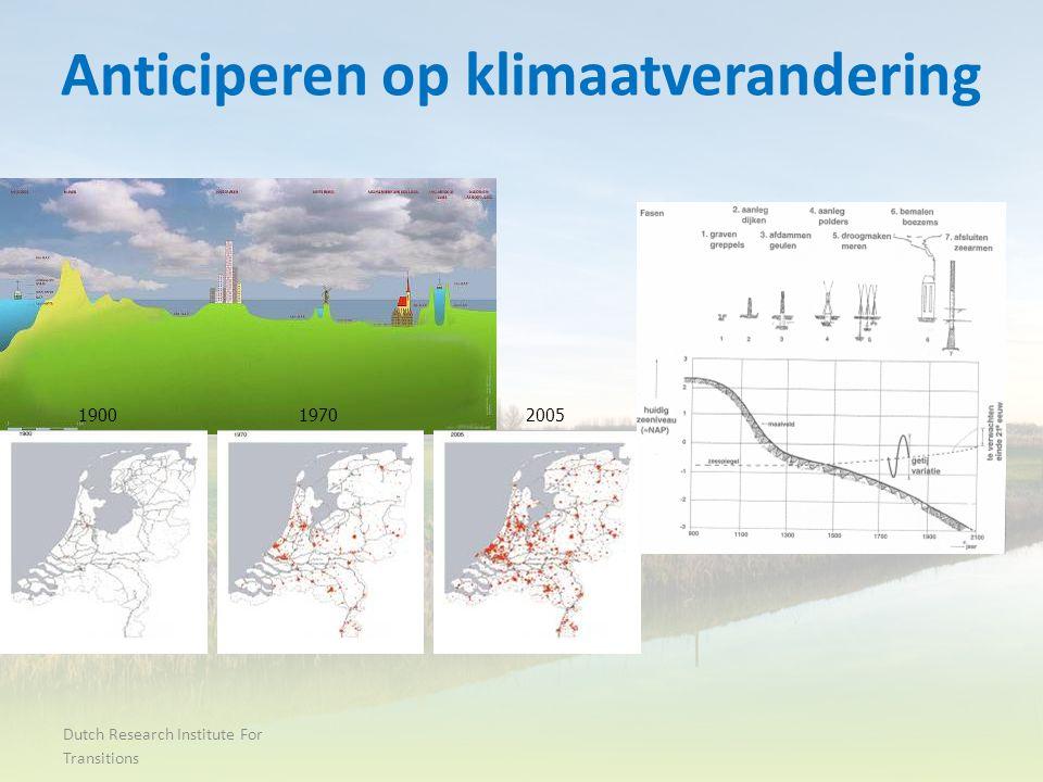 Dutch Research Institute For Transitions Anticiperen op klimaatverandering 200519701900