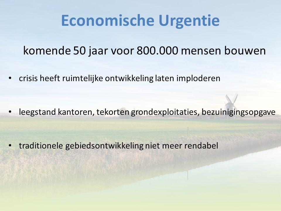 Kernwaarden 1.0 infrastructuur, mobiliteit, economie 2.0 milieu, landschap, water 3.0 klimaat, lokale energie, gezondheid, beleving, identiteit