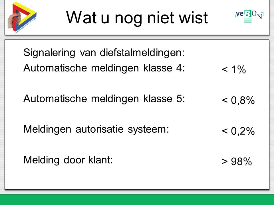 Wat u nog niet wist Signalering van diefstalmeldingen: Automatische meldingen klasse 4: Automatische meldingen klasse 5: Meldingen autorisatie systeem: Melding door klant: < 1% < 0,8% < 0,2% > 98%