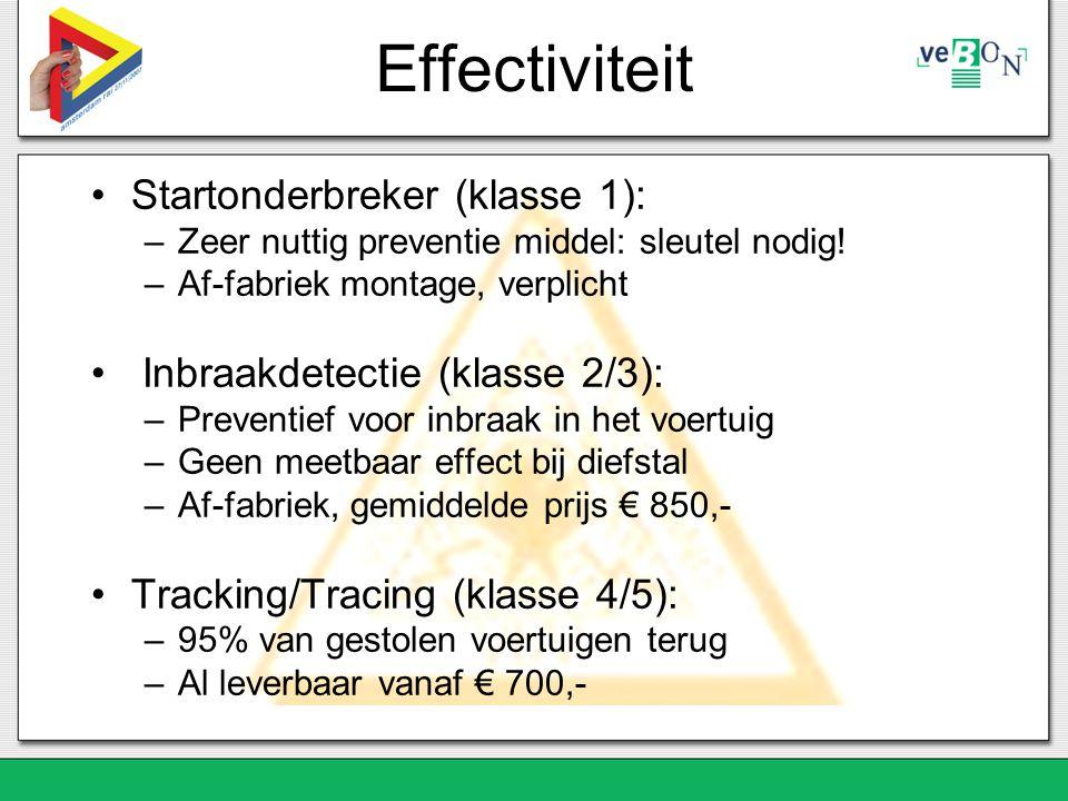 Effectiviteit Startonderbreker (klasse 1): –Zeer nuttig preventie middel: sleutel nodig.