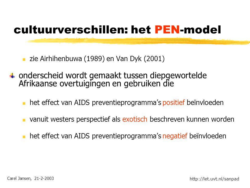 Carel Jansen, 21-2-2003 http://let.uvt.nl/sanpad cultuurverschillen: het PEN-model zie Airhihenbuwa (1989) en Van Dyk (2001) onderscheid wordt gemaakt tussen diepgewortelde Afrikaanse overtuigingen en gebruiken die het effect van AIDS preventieprogramma's positief beïnvloeden vanuit westers perspectief als exotisch beschreven kunnen worden het effect van AIDS preventieprogramma's negatief beïnvloeden