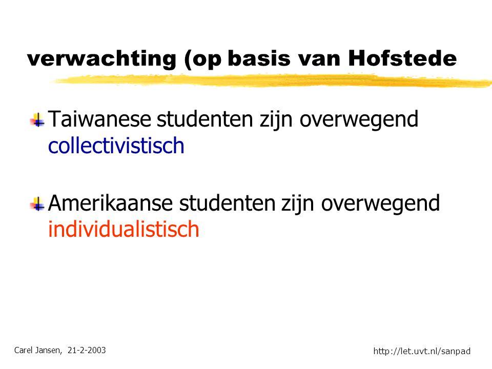 Carel Jansen, 21-2-2003 http://let.uvt.nl/sanpad verwachting (op basis van Hofstede Taiwanese studenten zijn overwegend collectivistisch Amerikaanse studenten zijn overwegend individualistisch