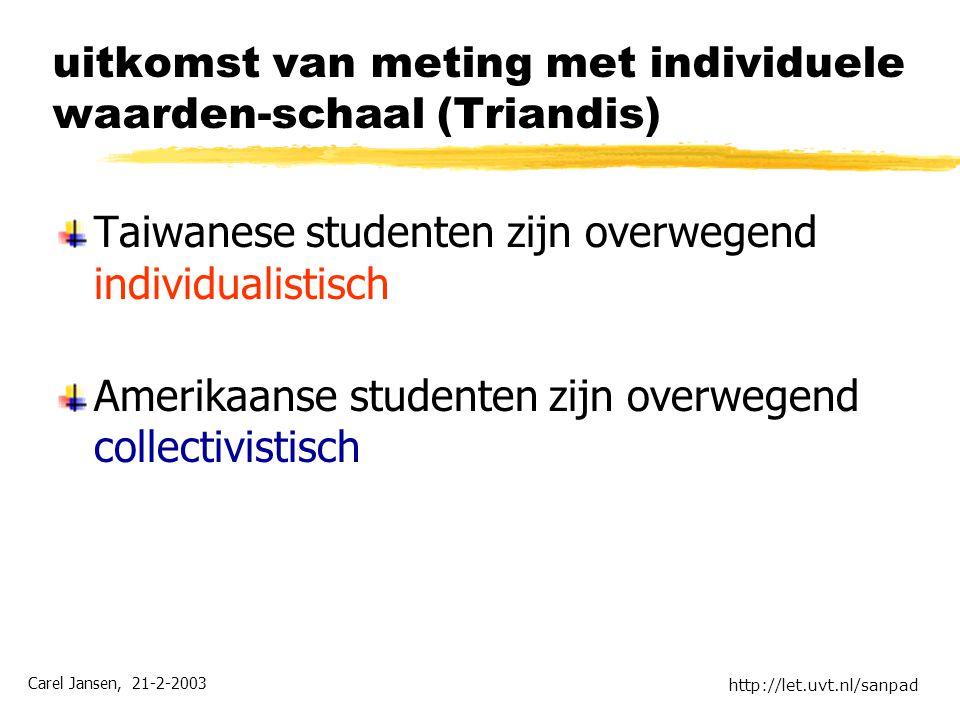 Carel Jansen, 21-2-2003 http://let.uvt.nl/sanpad uitkomst van meting met individuele waarden-schaal (Triandis) Taiwanese studenten zijn overwegend individualistisch Amerikaanse studenten zijn overwegend collectivistisch