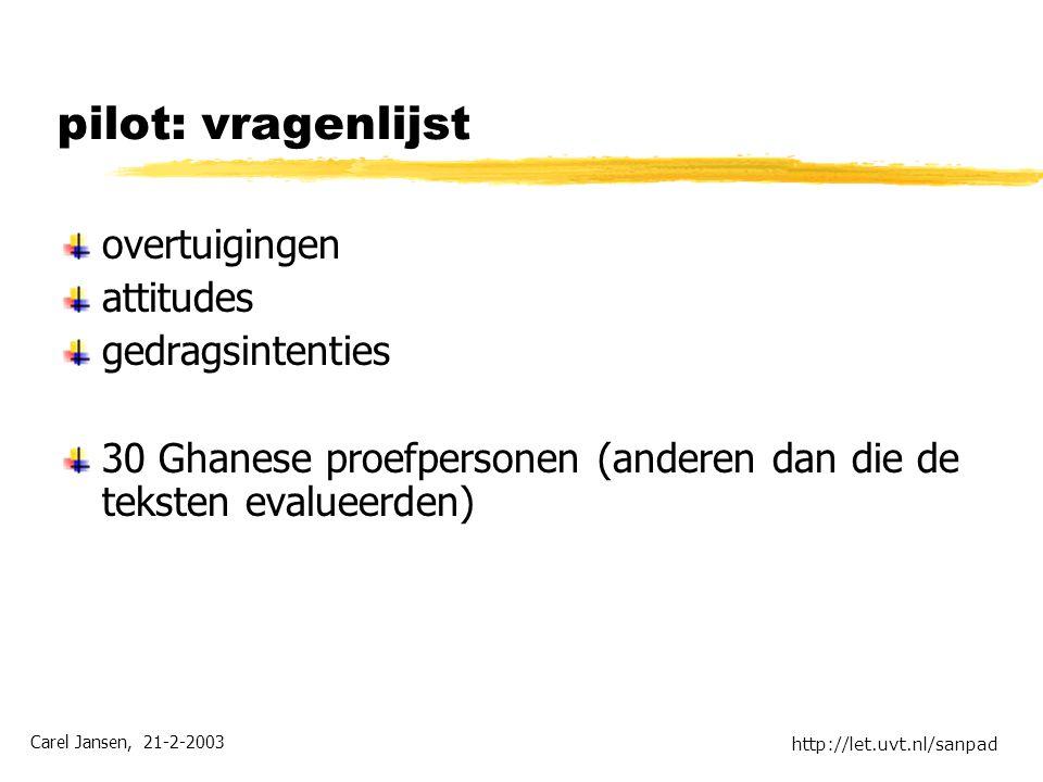Carel Jansen, 21-2-2003 http://let.uvt.nl/sanpad pilot: vragenlijst overtuigingen attitudes gedragsintenties 30 Ghanese proefpersonen (anderen dan die de teksten evalueerden)