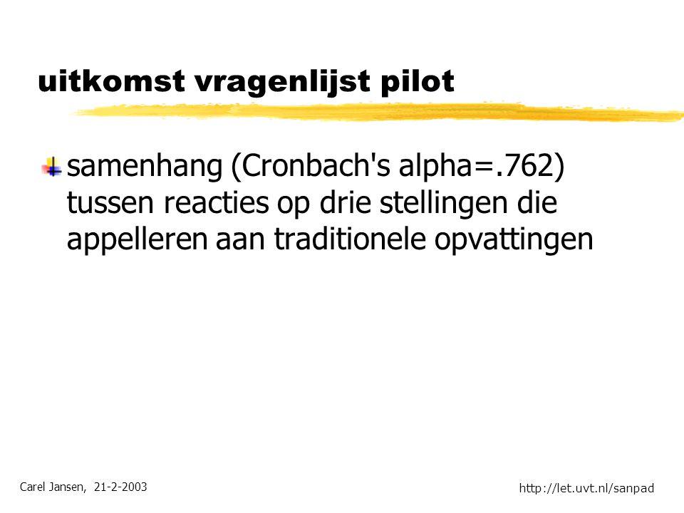 Carel Jansen, 21-2-2003 http://let.uvt.nl/sanpad uitkomst vragenlijst pilot samenhang (Cronbach s alpha=.762) tussen reacties op drie stellingen die appelleren aan traditionele opvattingen