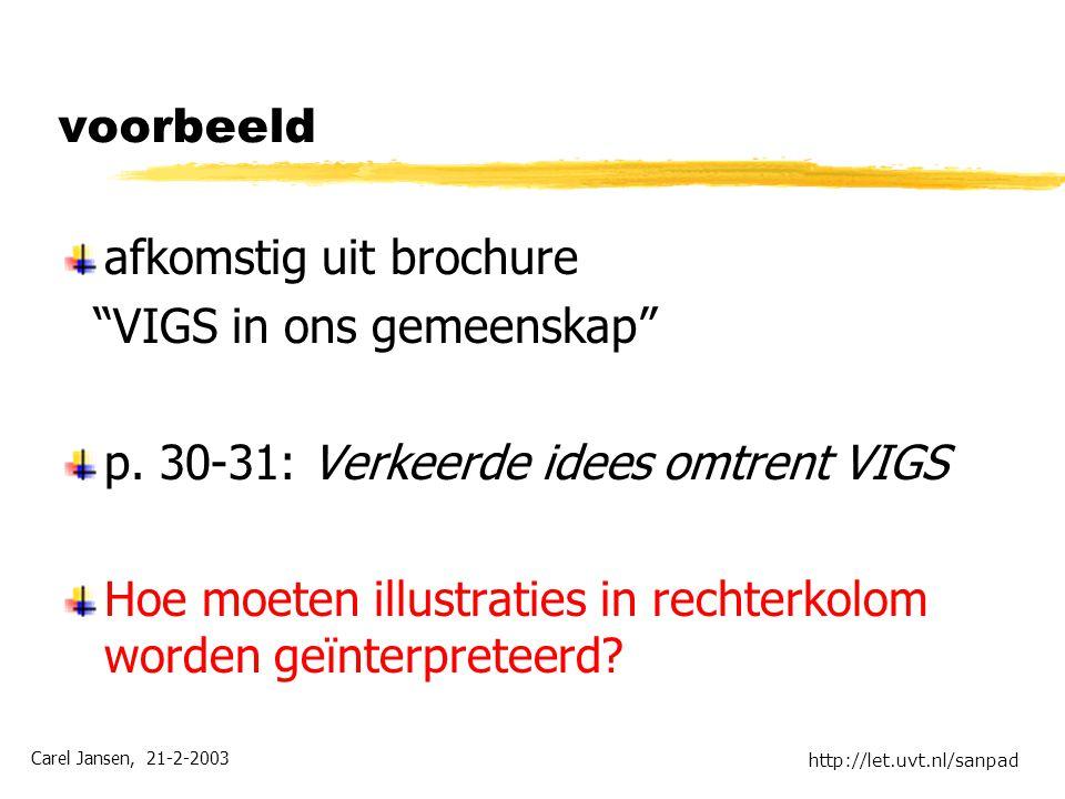 """Carel Jansen, 21-2-2003 http://let.uvt.nl/sanpad voorbeeld afkomstig uit brochure """"VIGS in ons gemeenskap"""" p. 30-31: Verkeerde idees omtrent VIGS Hoe"""