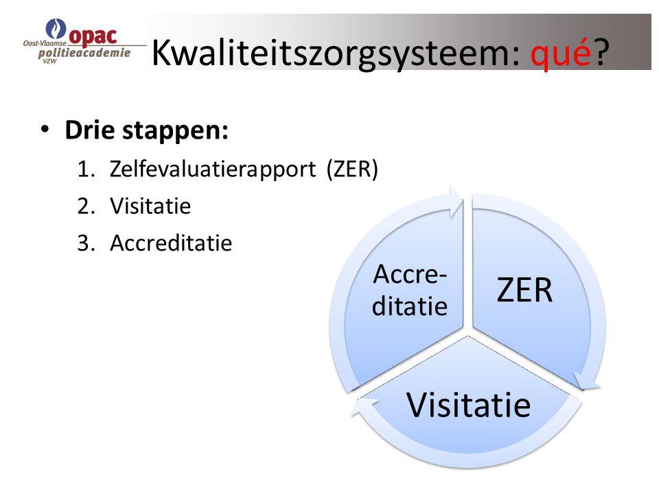 Kwaliteitszorgsysteem: qué? Drie stappen: 1.Zelfevaluatierapport (ZER) 2.Visitatie 3.Accreditatie ZER Visitatie Accre- ditatie