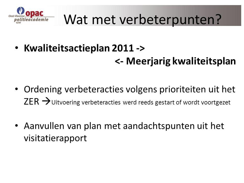 Wat met verbeterpunten? Kwaliteitsactieplan 2011 -> <- Meerjarig kwaliteitsplan Ordening verbeteracties volgens prioriteiten uit het ZER  Uitvoering