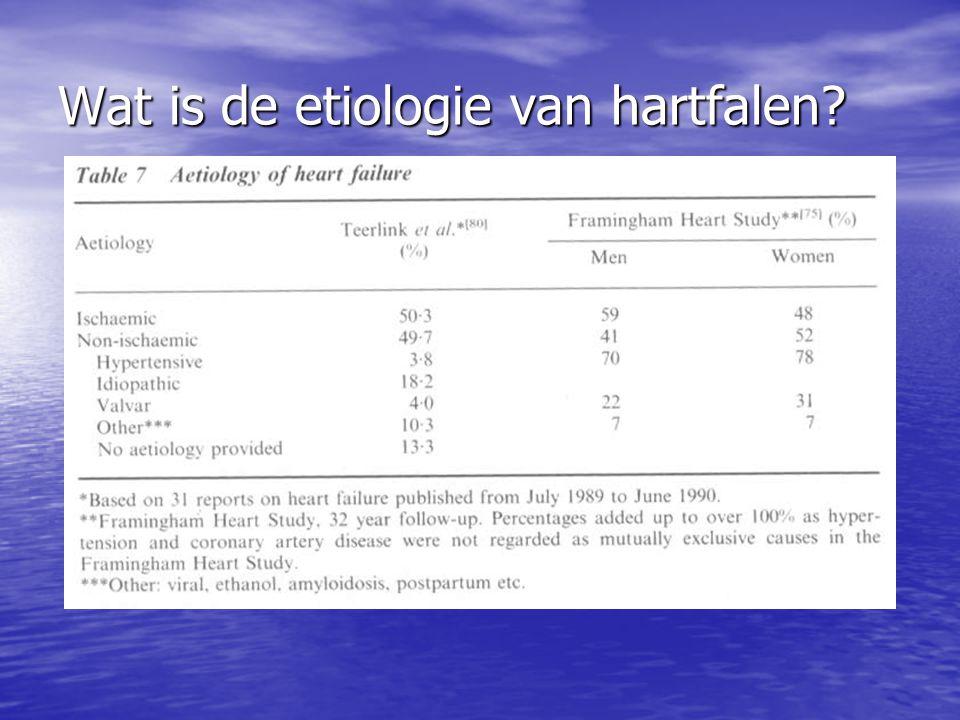 Wat is de etiologie van hartfalen?