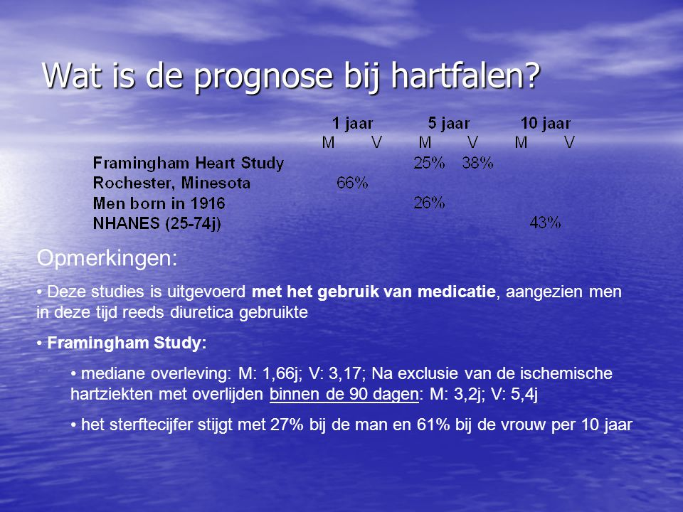 Wat is de prognose bij hartfalen? Opmerkingen: Deze studies is uitgevoerd met het gebruik van medicatie, aangezien men in deze tijd reeds diuretica ge