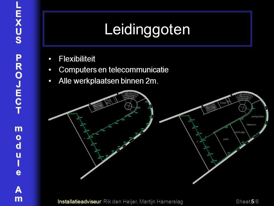 LEXUSPROJECTmoduleAm Leidinggoten Installatieadviseur: Rik den Heijer, Martijn HamerslagSheet 5/6 Flexibiliteit Computers en telecommunicatie Alle wer