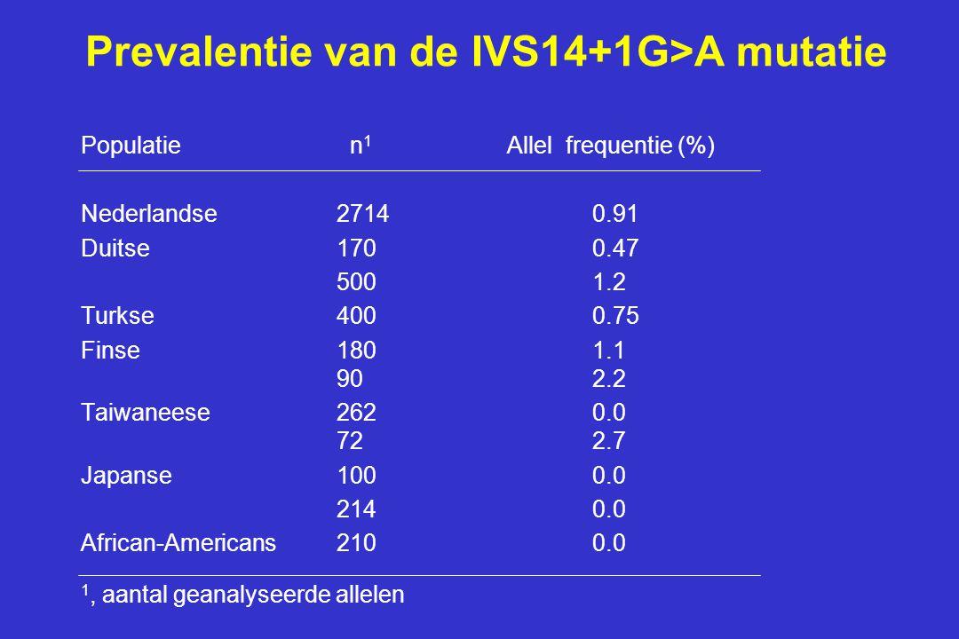 Prevalentie van de IVS14+1G>A mutatie Populatie n 1 Allel frequentie (%) Nederlandse27140.91 Duitse1700.47 5001.2 Turkse4000.75 Finse1801.1 90 2.2 Taiwaneese2620.0 722.7 Japanse1000.0 2140.0 African-Americans2100.0 1, aantal geanalyseerde allelen